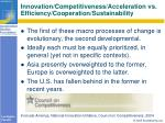 innovation competitiveness acceleration vs efficiency cooperation sustainability