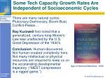 some tech capacity growth rates are independent of socioeconomic cycles