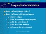 la question fondamentale