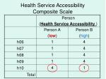 health service accessibility composite scale26