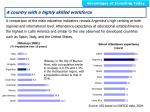 a country with a highly skilled workforce