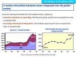 a modern diversified industrial sector integrated into the global market