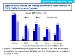 argentina was among the leading countries in latin america in 2003 2004 in terms of growth