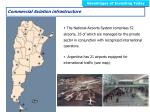 commercial aviation infrastructure