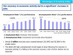 the recovery in economic activity led to a significant increase in jobs