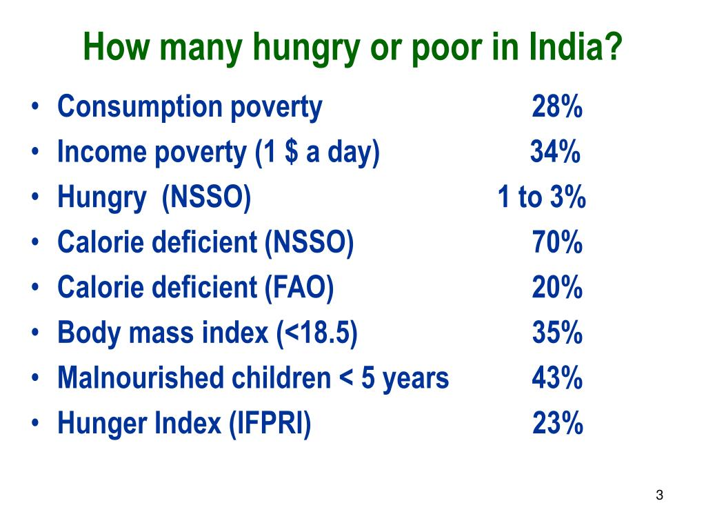 How many hungry or poor in India?