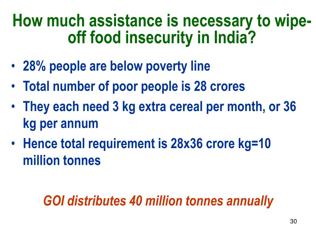 How much assistance is necessary to wipe-off food insecurity in India?