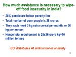 how much assistance is necessary to wipe off food insecurity in india