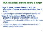 mdg 1 eradicate extreme poverty hunger