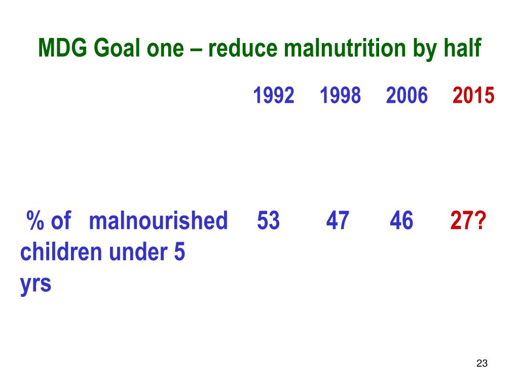 MDG Goal one – reduce malnutrition by half