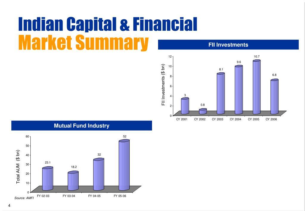 Indian Capital & Financial