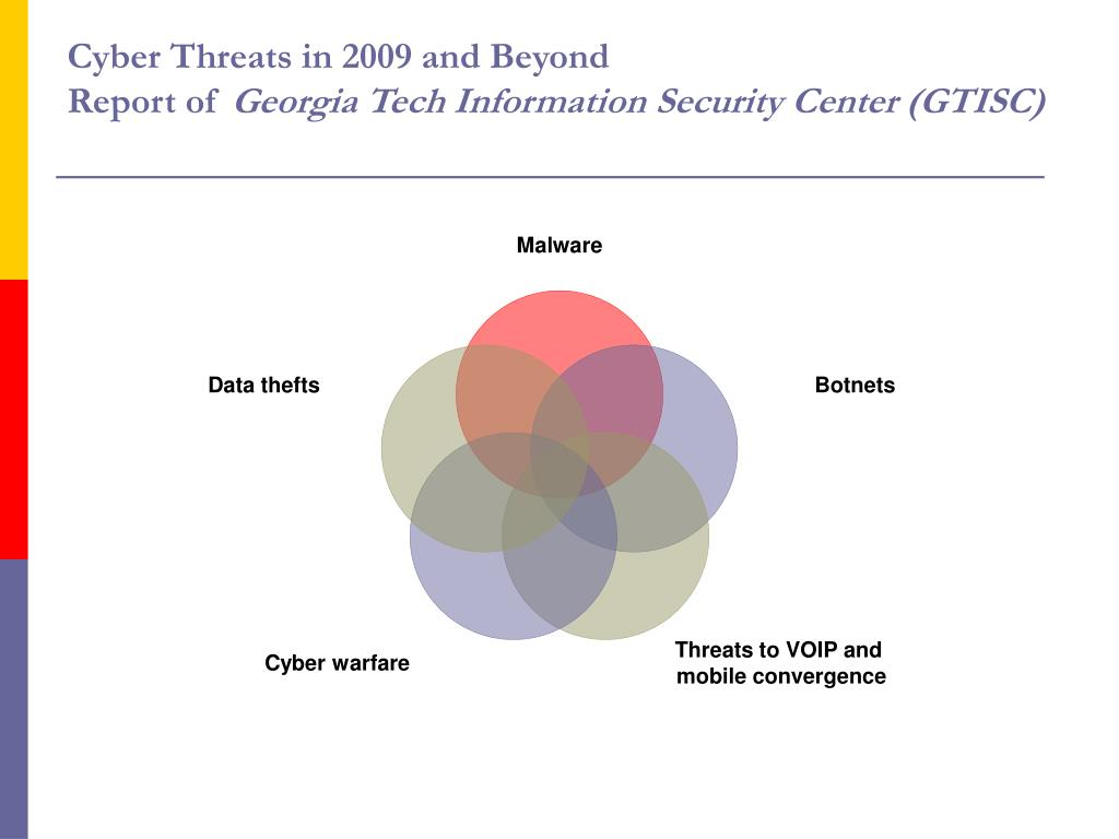Cyber Threats in 2009 and Beyond