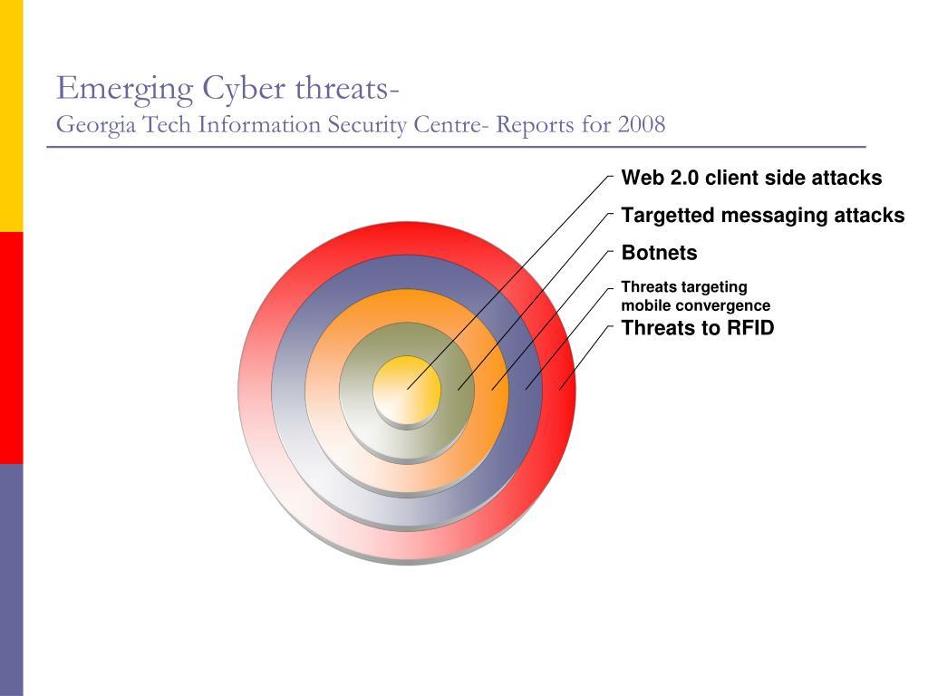 Emerging Cyber threats-