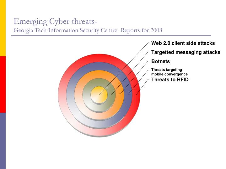 Emerging cyber threats georgia tech information security centre reports for 2008