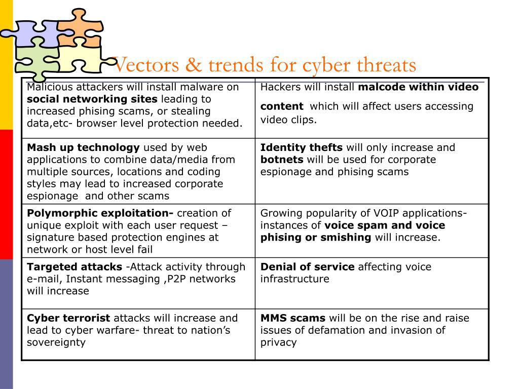Vectors & trends for cyber threats