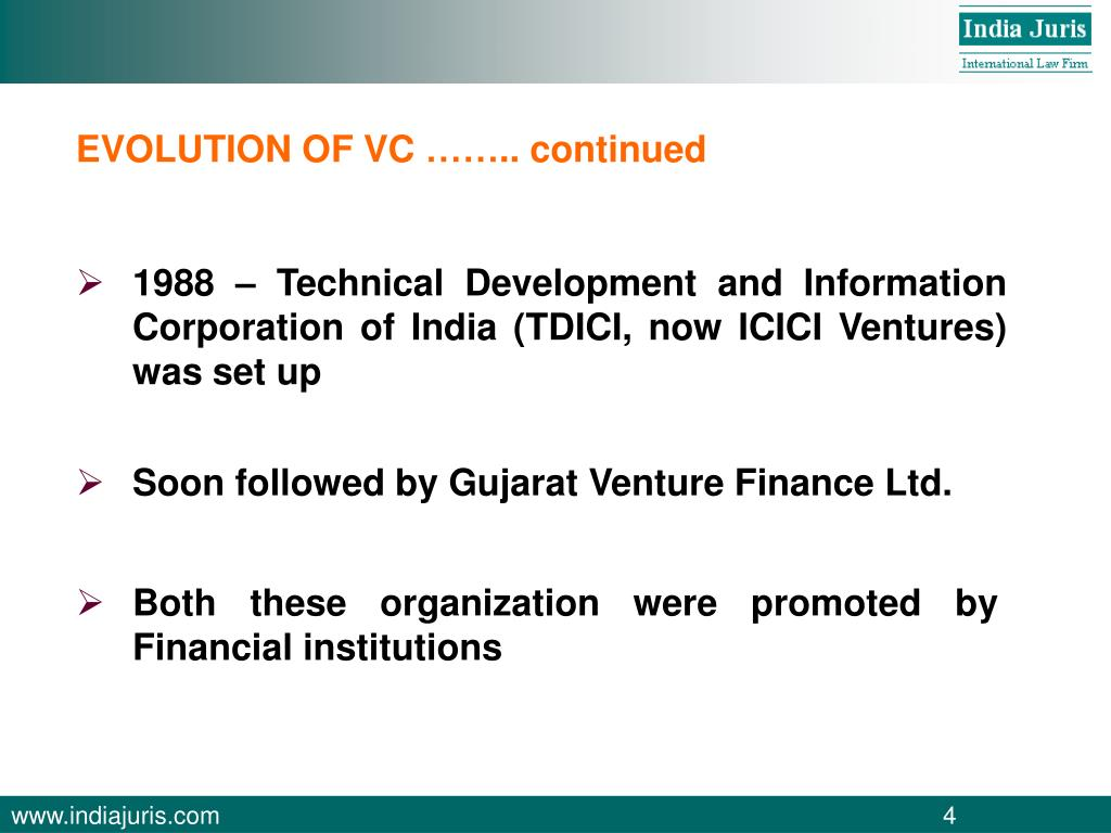 EVOLUTION OF VC …….. continued