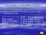 proposed investment pattern