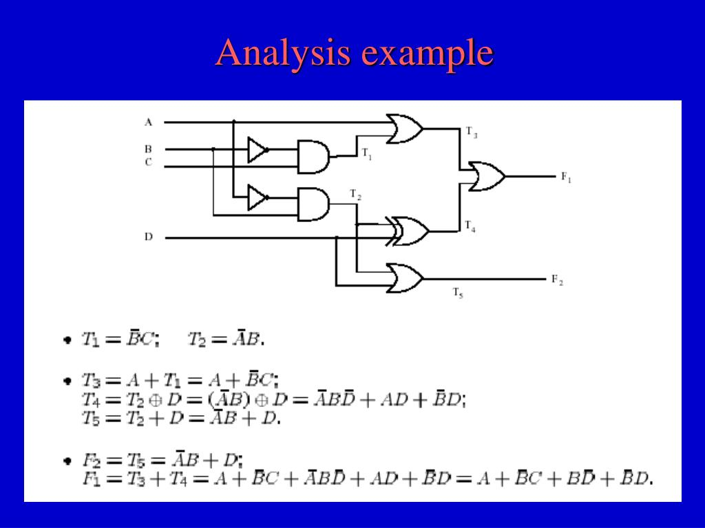 Analysis example