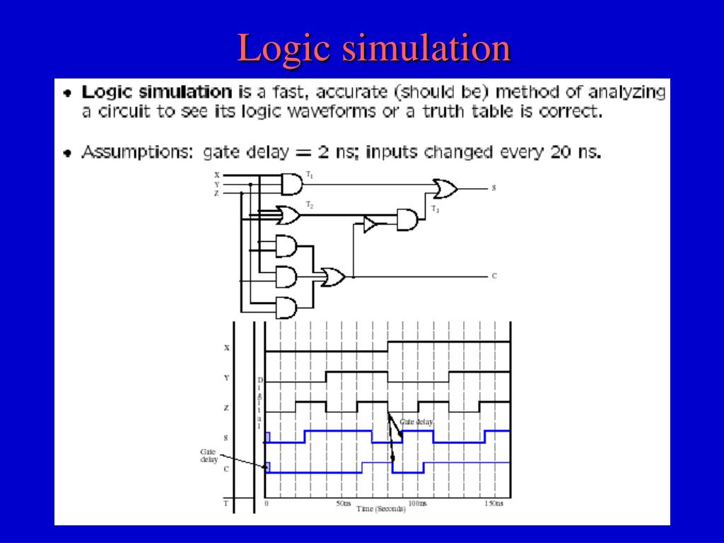 Logic simulation