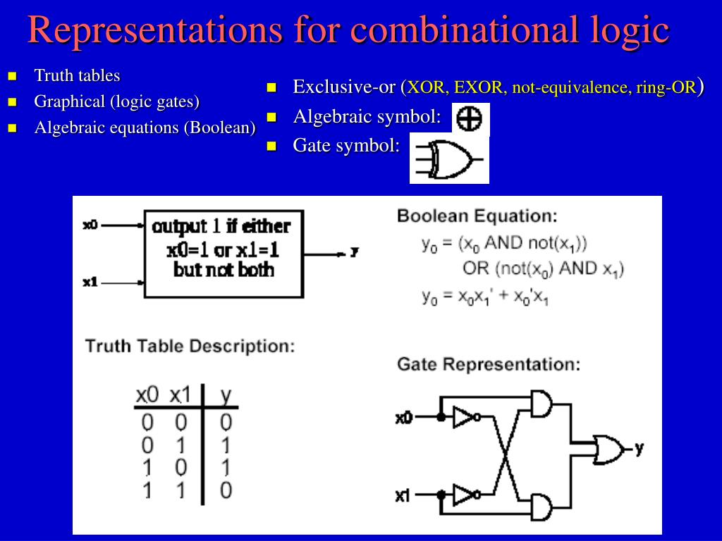Representations for combinational logic
