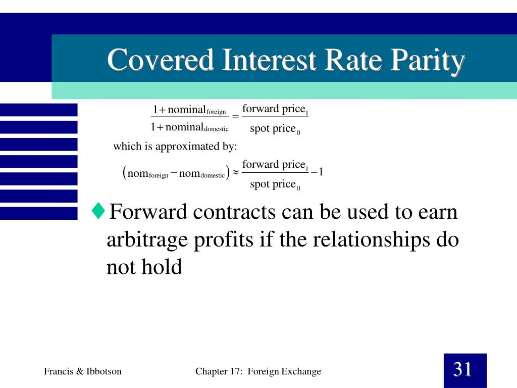 Covered Interest Rate Parity