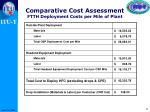comparative cost assessment ftth deployment costs per mile of plant