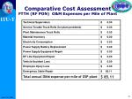 comparative cost assessment ftth rf pon o m expenses per mile of plant