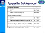 comparative cost assessment hfc deployment costs per mile of plant