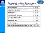 comparative cost assessment hfc o m expenses per mile of plant