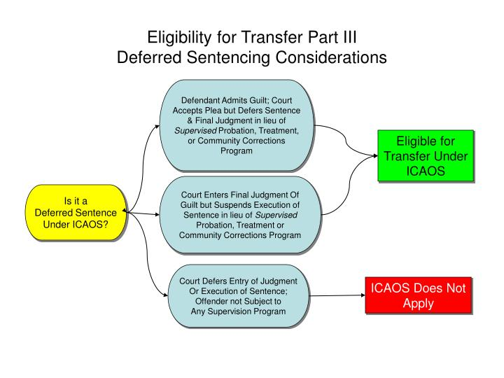 Eligibility for transfer part iii deferred sentencing considerations