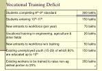 vocational training deficit