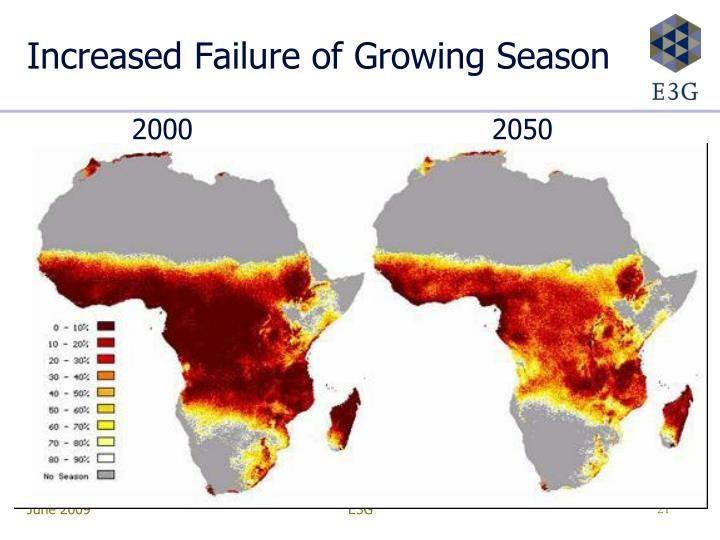 Increased Failure of Growing Season