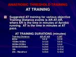 anaerobic threshold training52