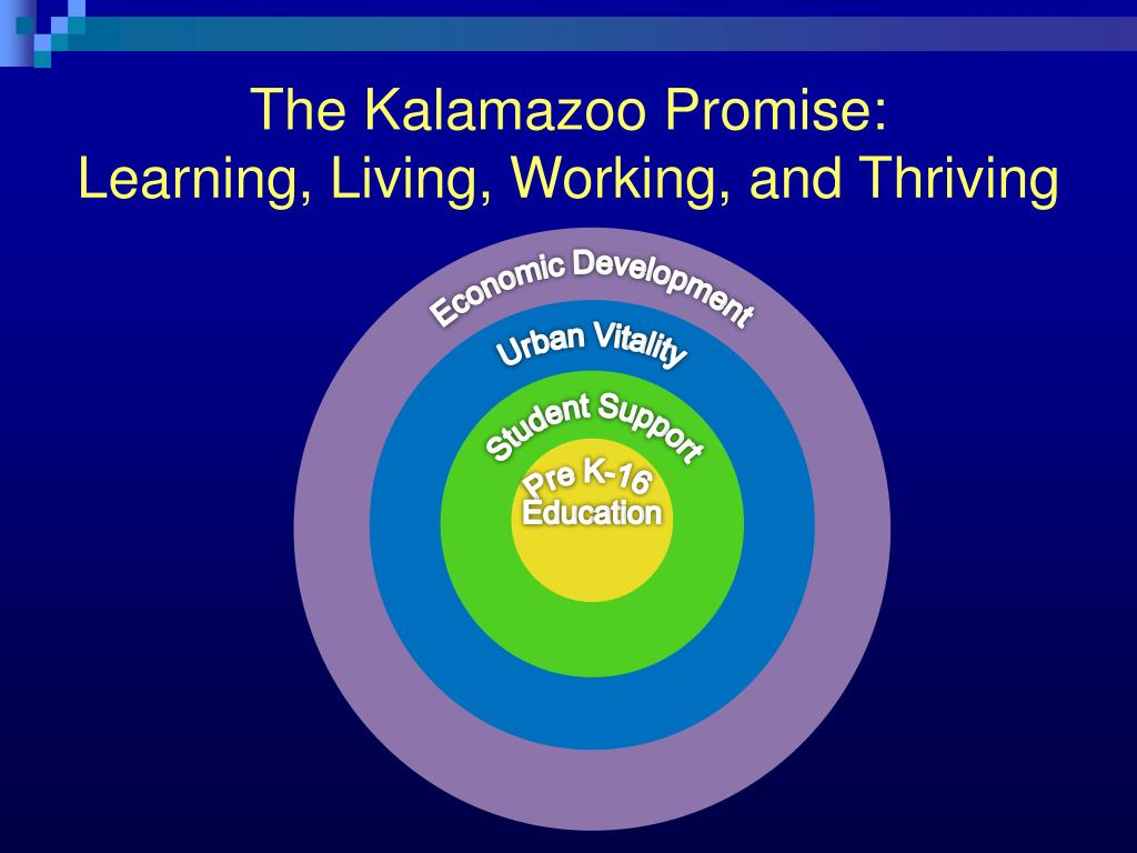 The Kalamazoo Promise: