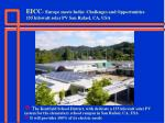 eicc europe meets india challenges and opportunities 155 kilowatt solar pv san rafael ca usa