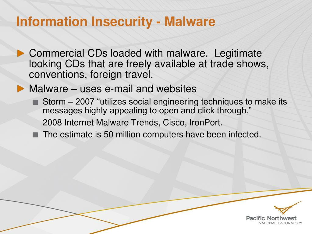 Information Insecurity - Malware