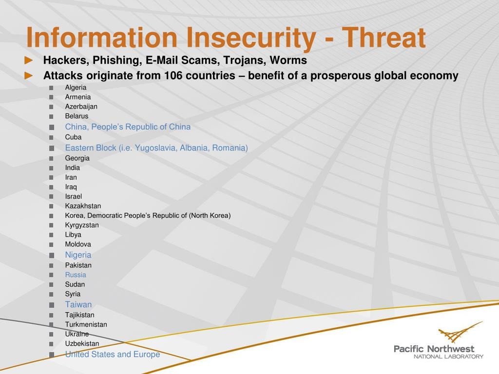 Information Insecurity - Threat