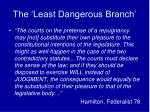 the least dangerous branch11