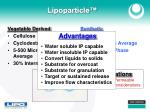 lipoparticle