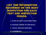 list the information recorded on the boat inspection for each test and inspection period