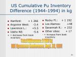 us cumulative pu inventory difference 1944 1994 in kg