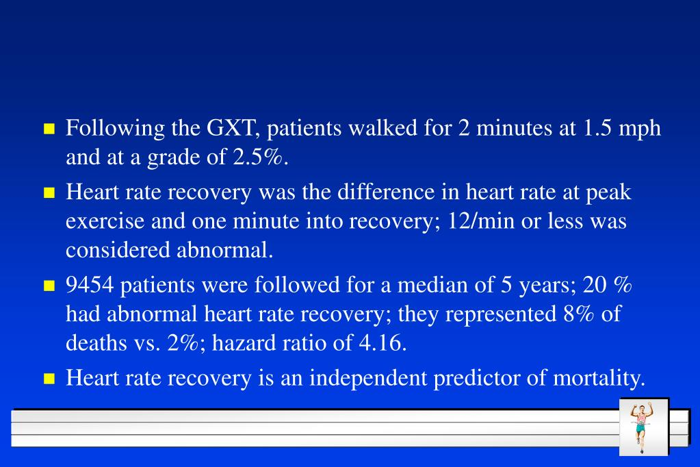 Following the GXT, patients walked for 2 minutes at 1.5 mph and at a grade of 2.5%.
