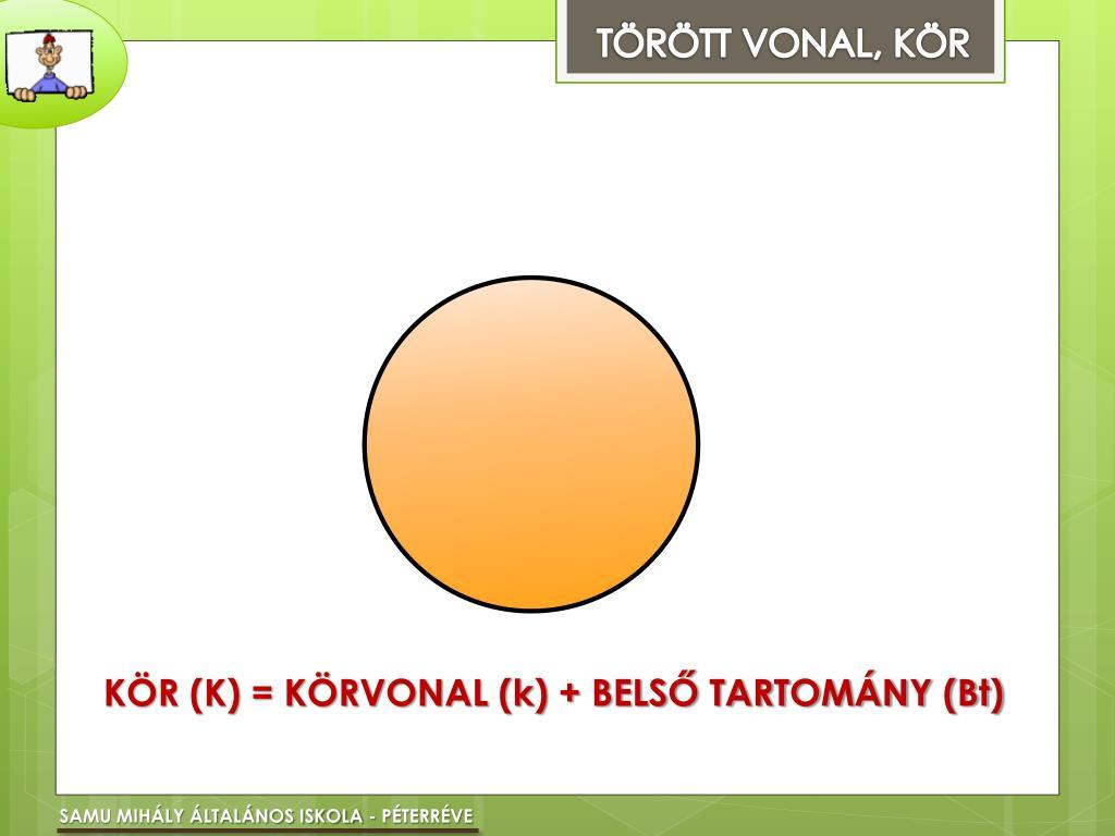 KÖR (K) = KÖRVONAL (k) + BELSŐ TARTOMÁNY (Bt)
