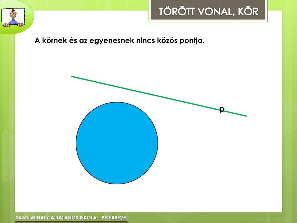 A körnek és az egyenesnek nincs közös pontja.