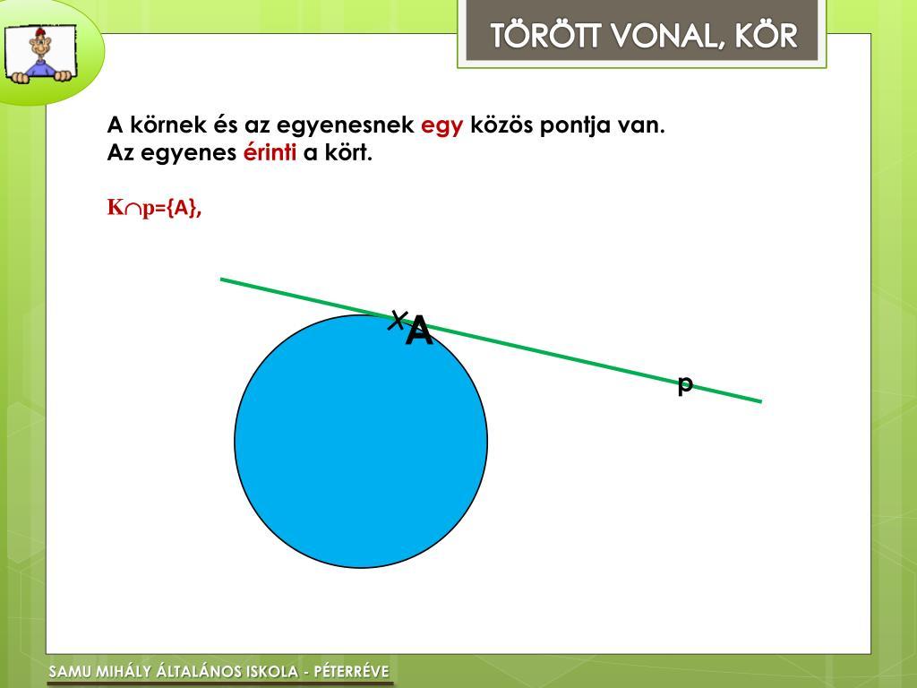 A körnek és az egyenesnek