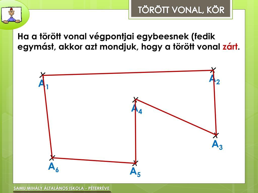 Ha a törött vonal végpontjai egybeesnek (fedik