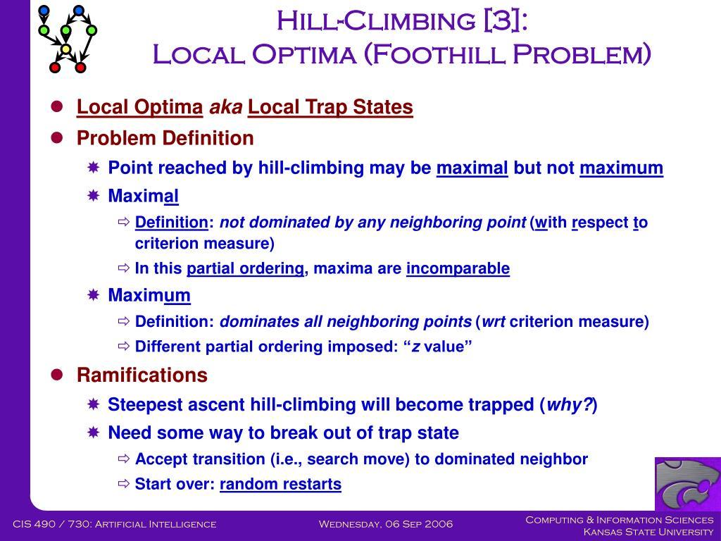 Hill-Climbing [3]: