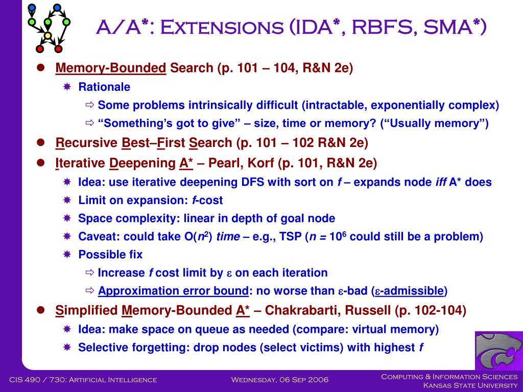 A/A*: Extensions (IDA*, RBFS, SMA*)
