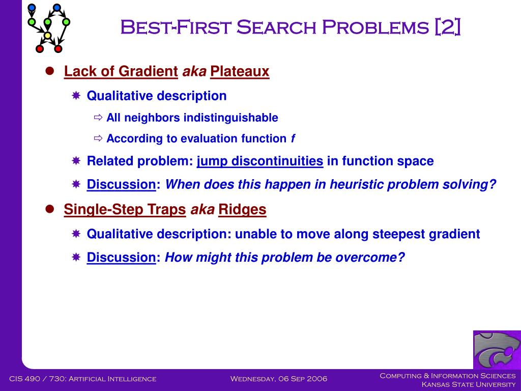 Best-First Search Problems [2]