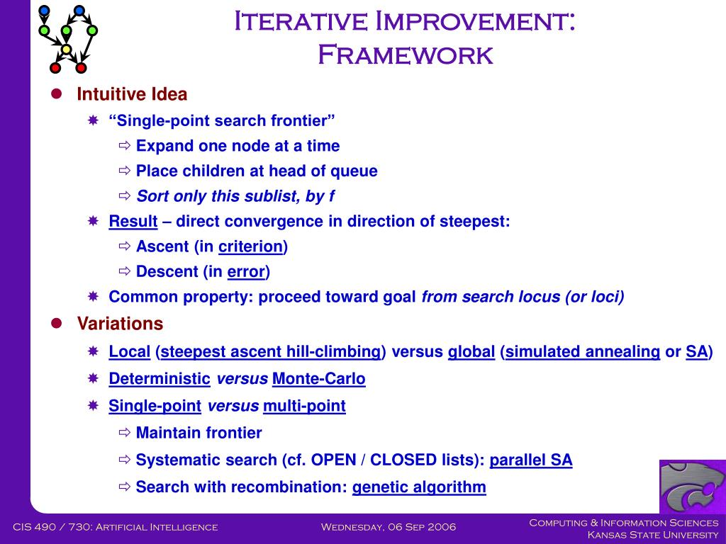 Iterative Improvement: